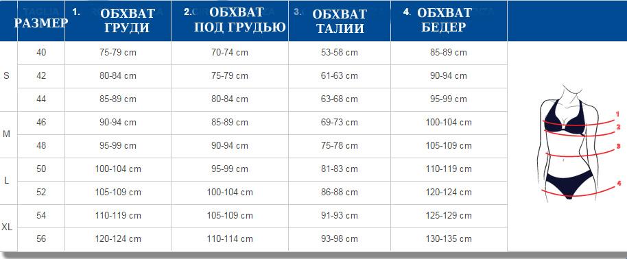 Таблица размеров - FLIRT-TIME.RU – Нижнее белье и купальники