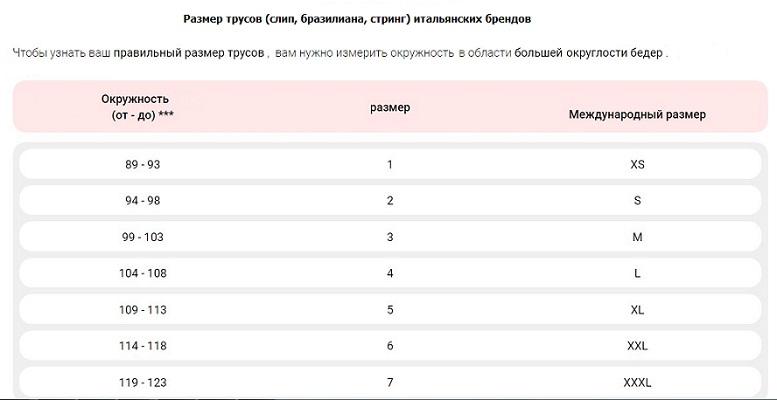 Размеры белья женского в италии техника для дома купить в украине